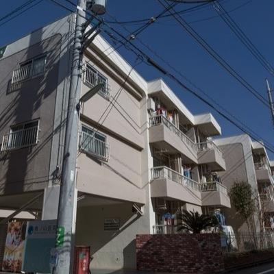 中銀世田谷マンシオン2号館